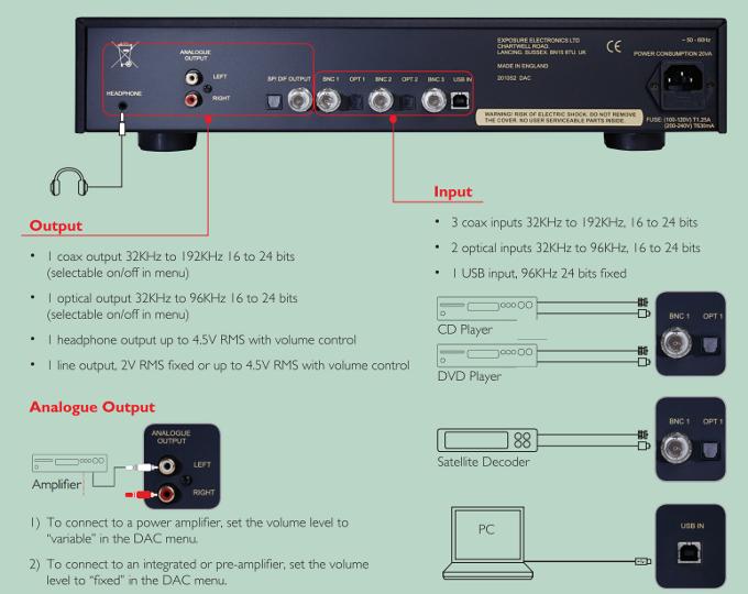 Задняя панель Exposure DAC