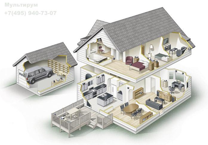 Система мультирум, мультирум, multiroom,  multi-room